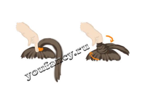 Как сделать прическу кошачьи ушки или две кубышки дома своими руками (подробная инструкция с фото и картинками).